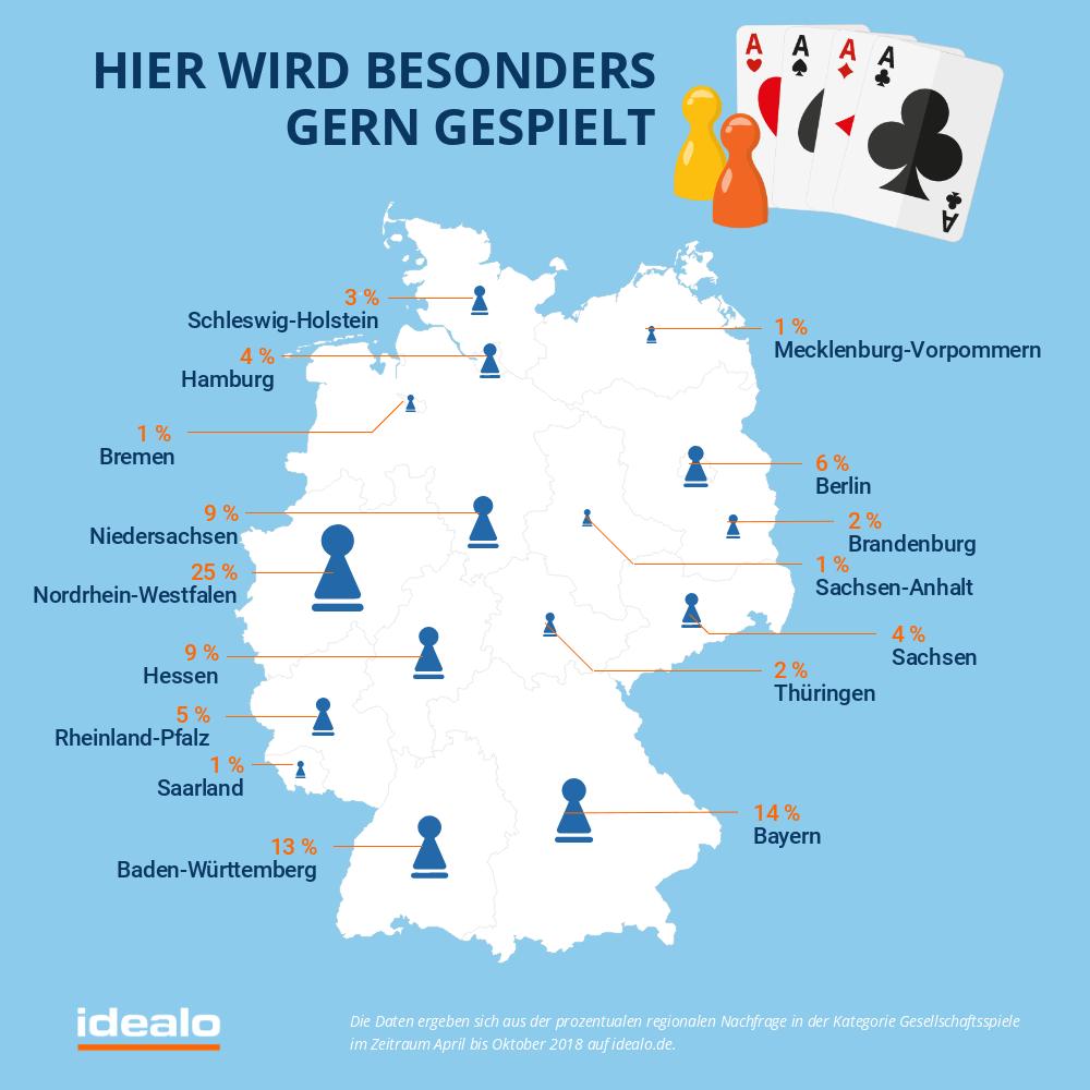 Nachfrage auf idealo.de im Süden/Südwesten Deutschlands besonders hoch